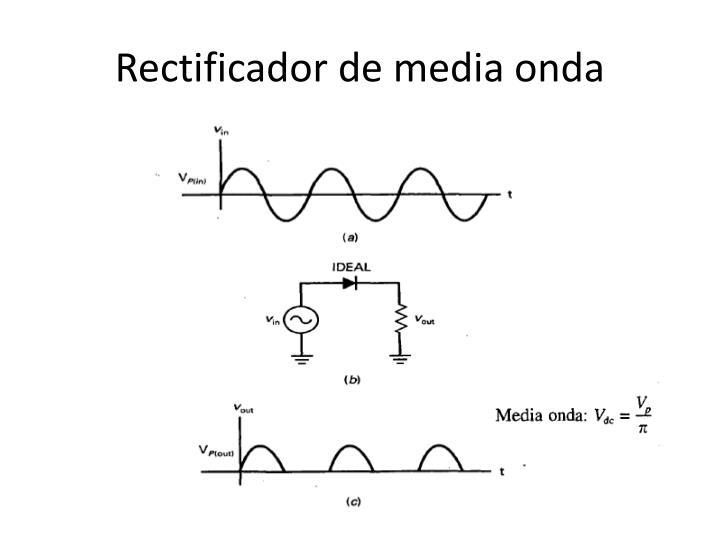 Circuito Rectificador De Media Onda : Ppt semiconductores powerpoint presentation id