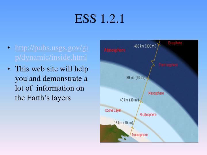 ESS 1.2.1