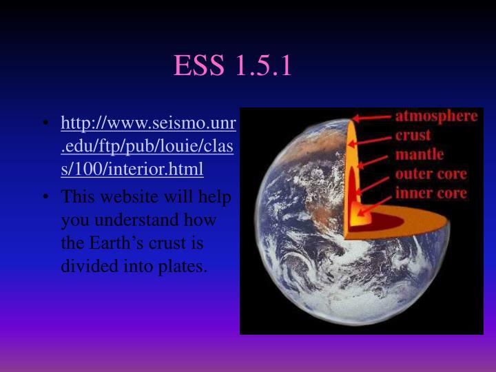 ESS 1.5.1