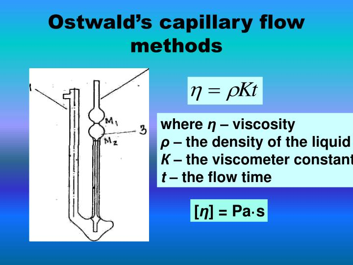 Ostwald's capillary flow methods