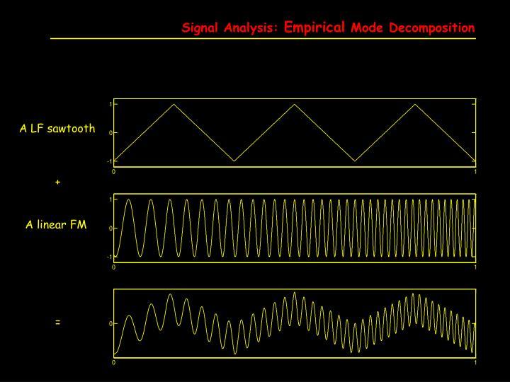 Signal Analysis: