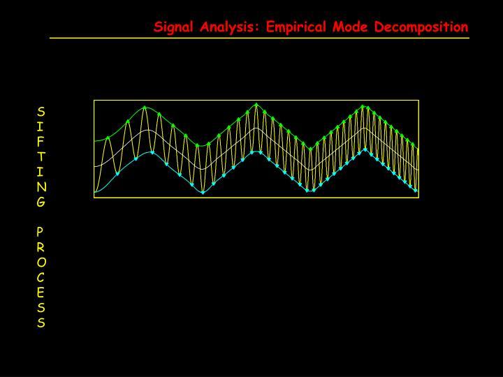 Signal Analysis: Empirical Mode Decomposition