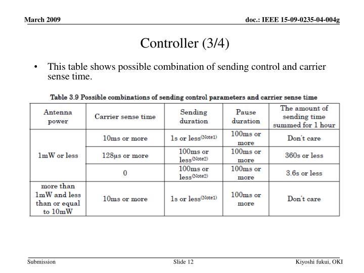 Controller (3/4)