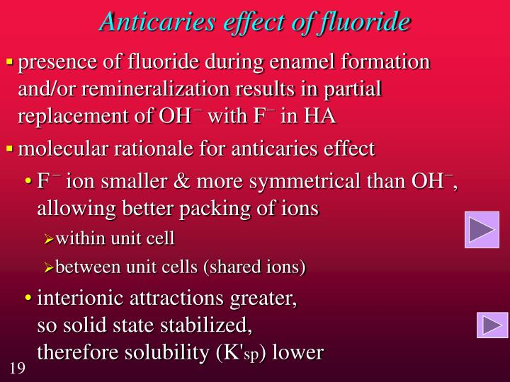 Anticaries effect of fluoride