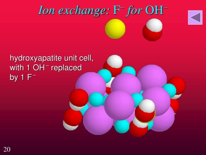 Ion exchange: