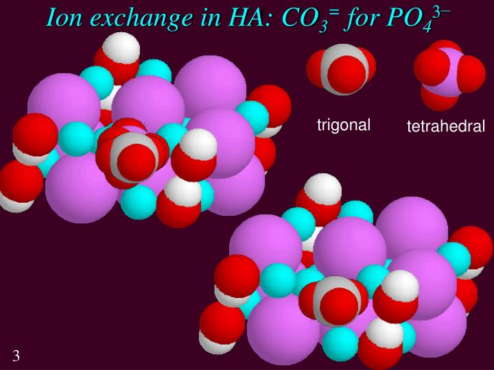 Ion exchange in HA: CO