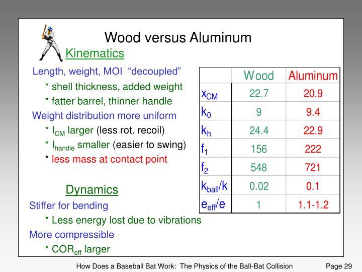 Wood versus Aluminum