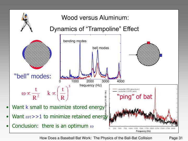 Wood versus Aluminum:
