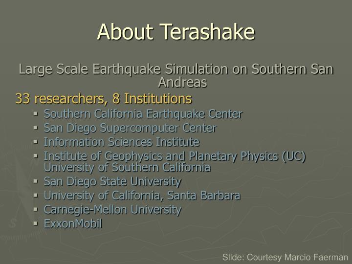 About Terashake