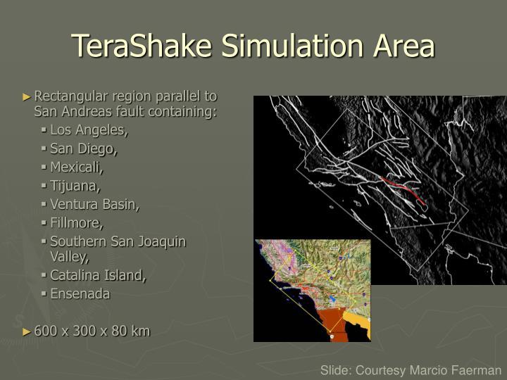 TeraShake Simulation Area