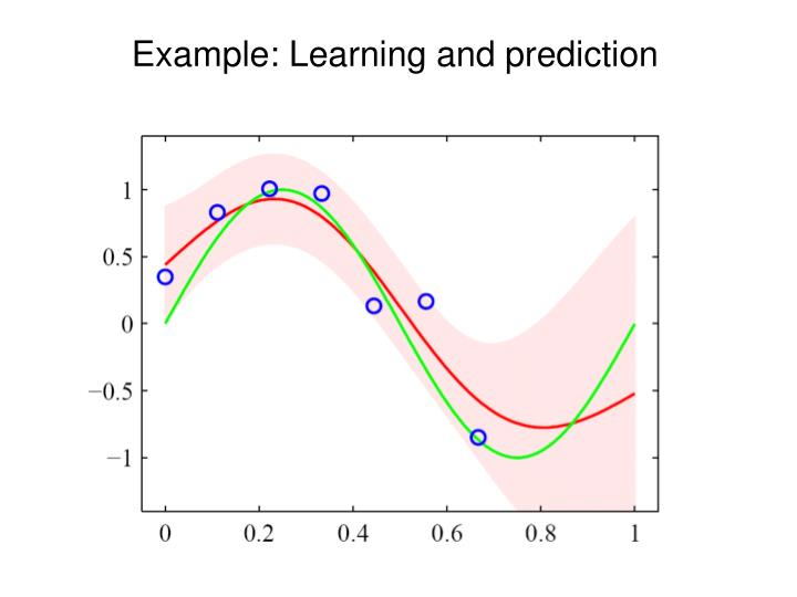 Example: Learning and prediction