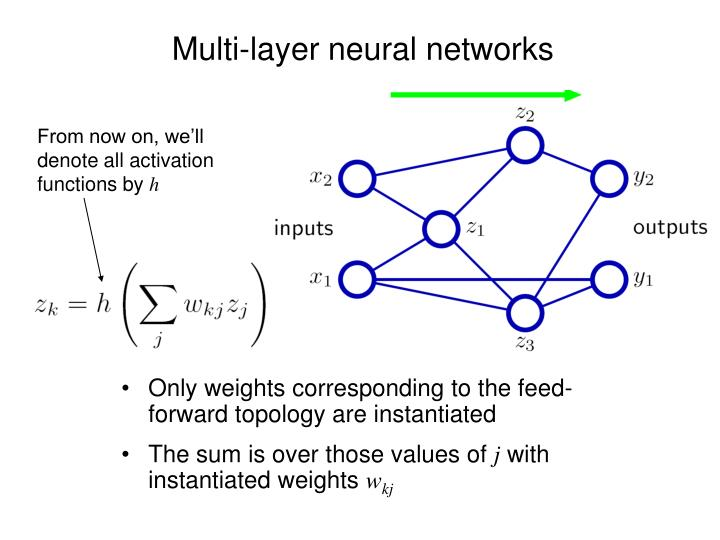 Multi-layer neural networks