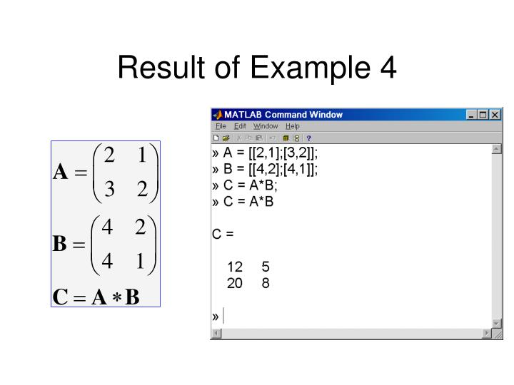 Result of Example 4