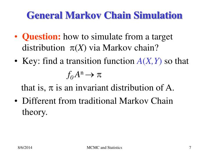 General Markov Chain Simulation