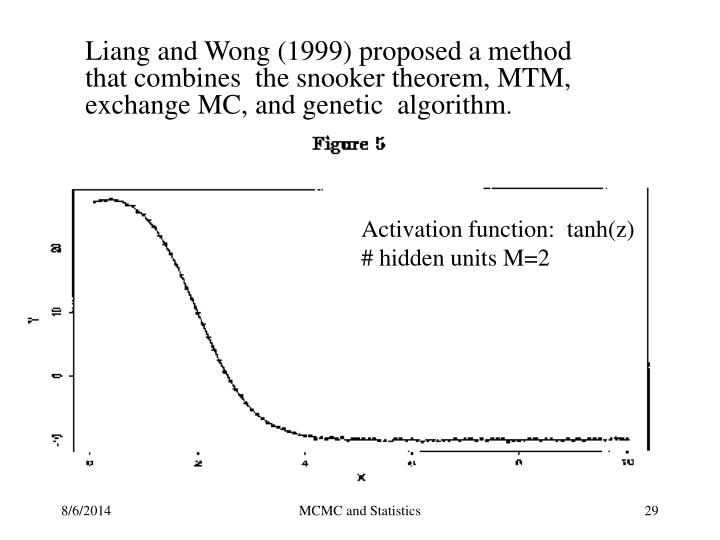 Liang and Wong (1999) proposed a method that combines  the snooker theorem, MTM, exchange MC, and genetic  algorithm
