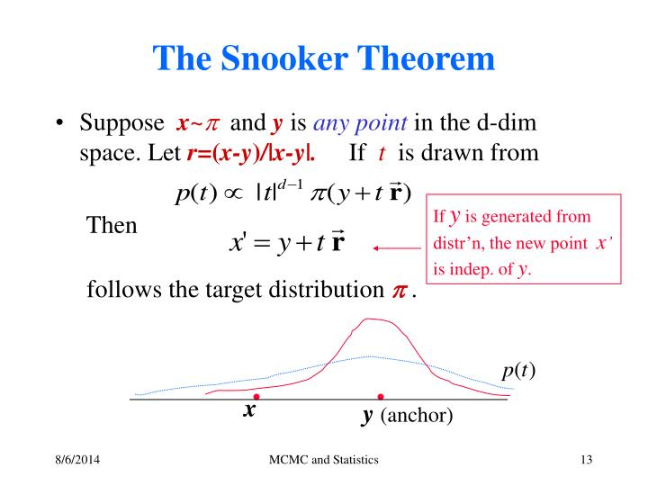 The Snooker Theorem