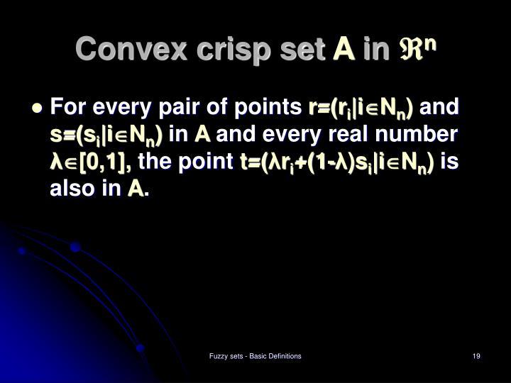 Convex crisp set