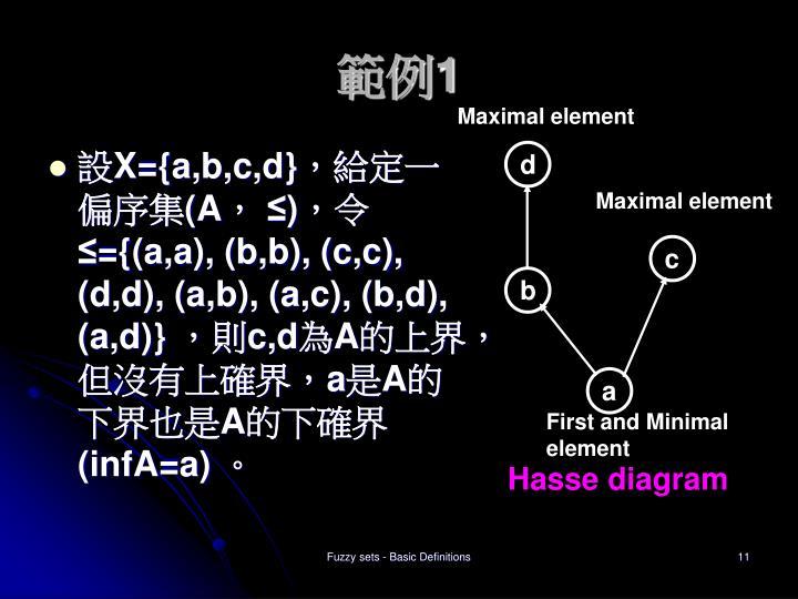 Maximal element