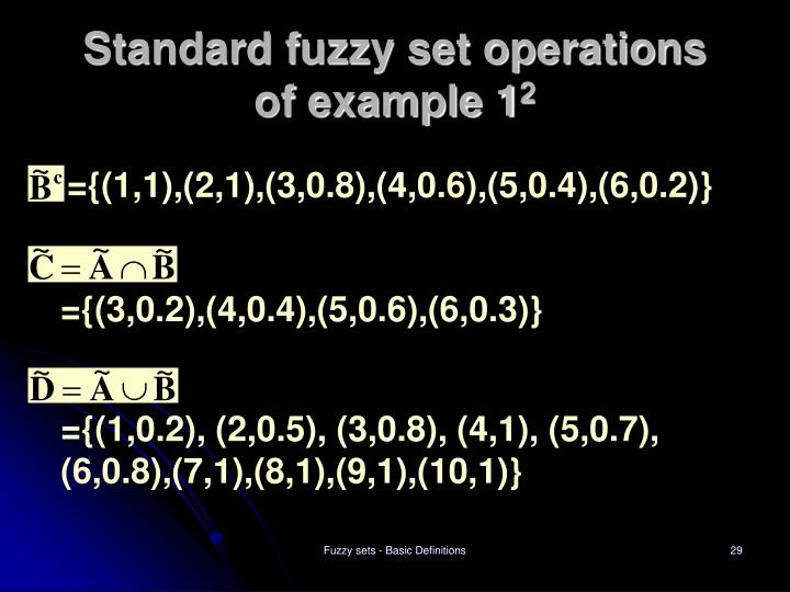 ={(1,1),(2,1),(3,0.8),(4,0.6),(5,0.4),(6,0.2)}