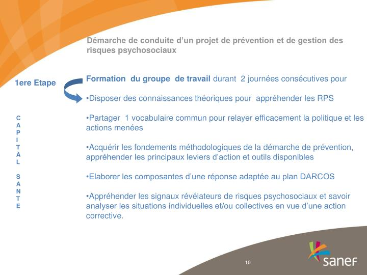 Démarche de conduite d'un projet de prévention et de gestion des