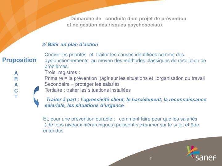Démarche de   conduite d'un projet de prévention