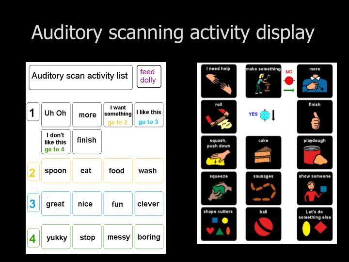 Auditory scanning activity display