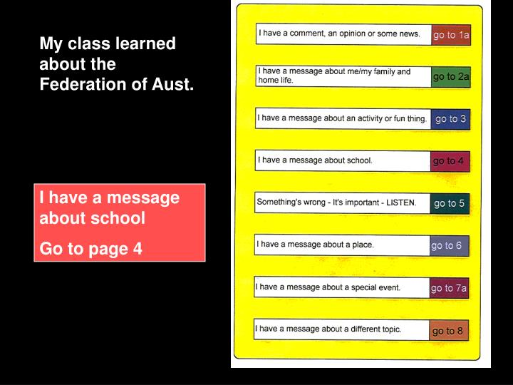 My class learned about the Federation of Aust.