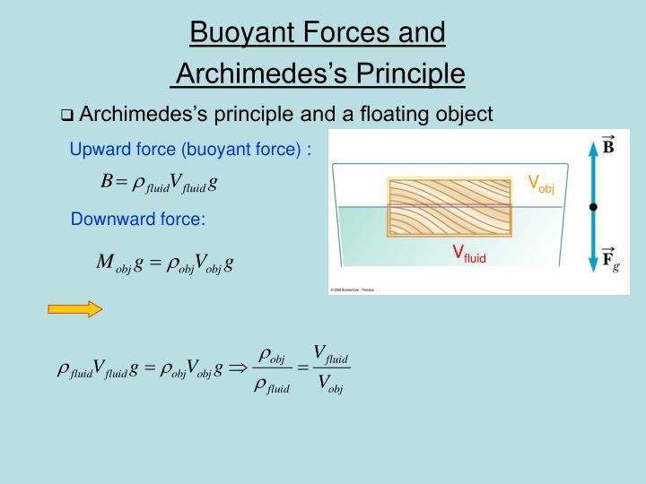 Archimedes's principle and a floating object