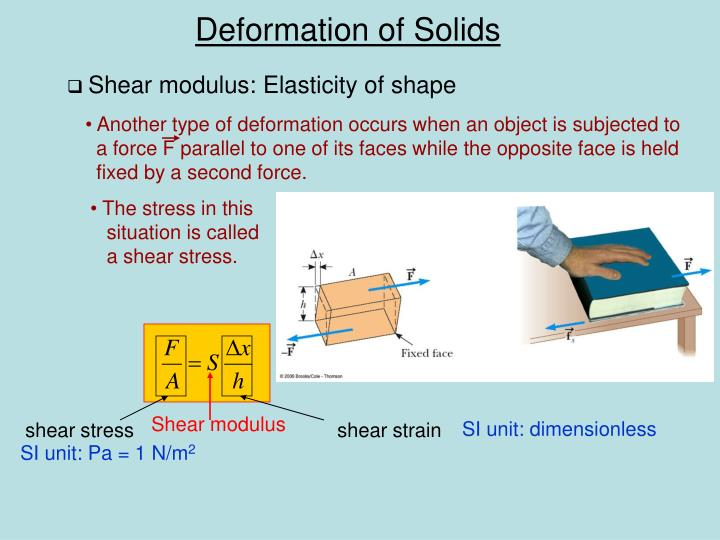 Shear modulus: Elasticity of shape