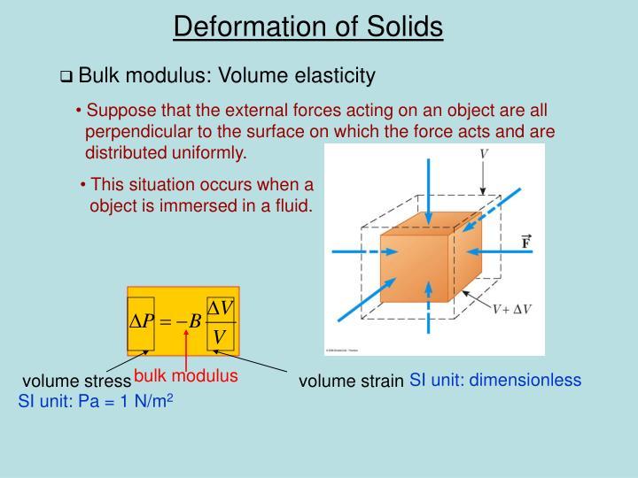 Bulk modulus: Volume elasticity