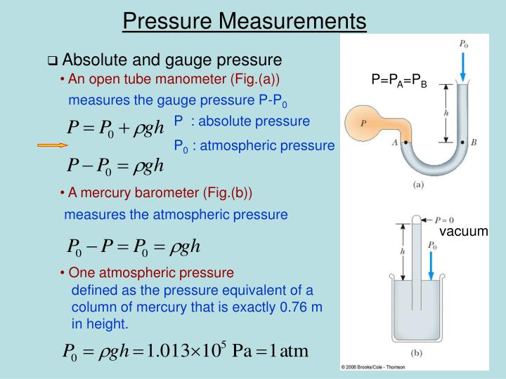 Absolute and gauge