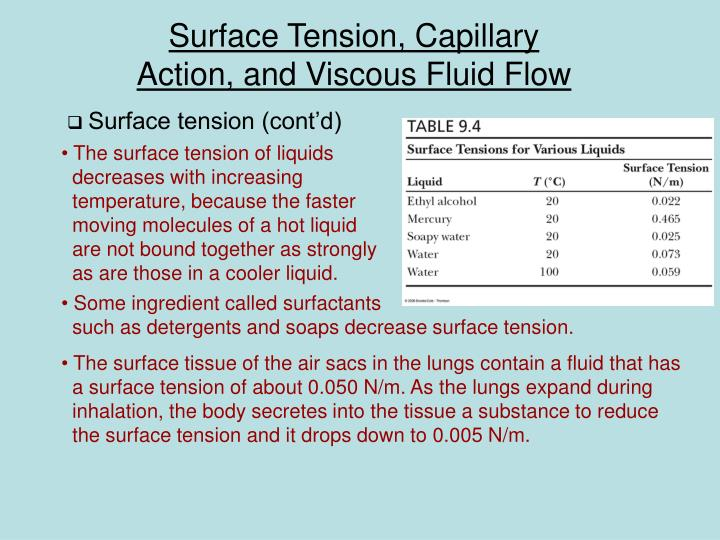 Surface tension (cont'd)