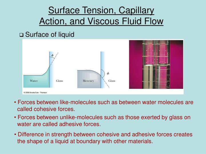 Surface of liquid