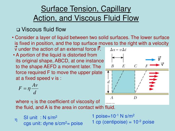 Viscous fluid flow