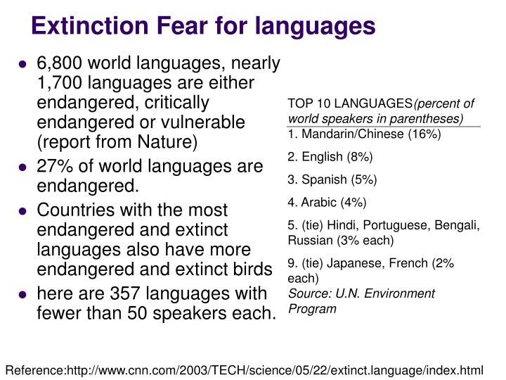 Extinction Fear for languages