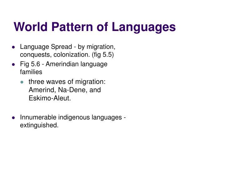 World Pattern of Languages