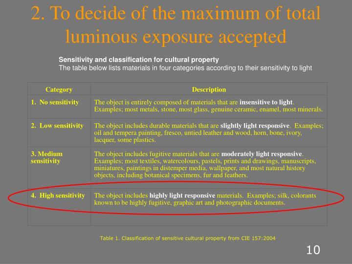 2. To decide of the maximum of total luminous exposure accepted