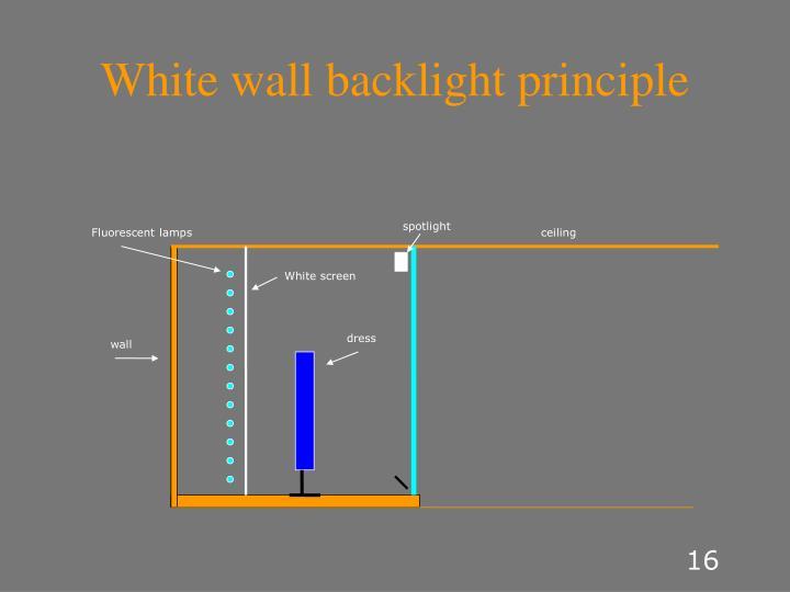 White wall backlight principle