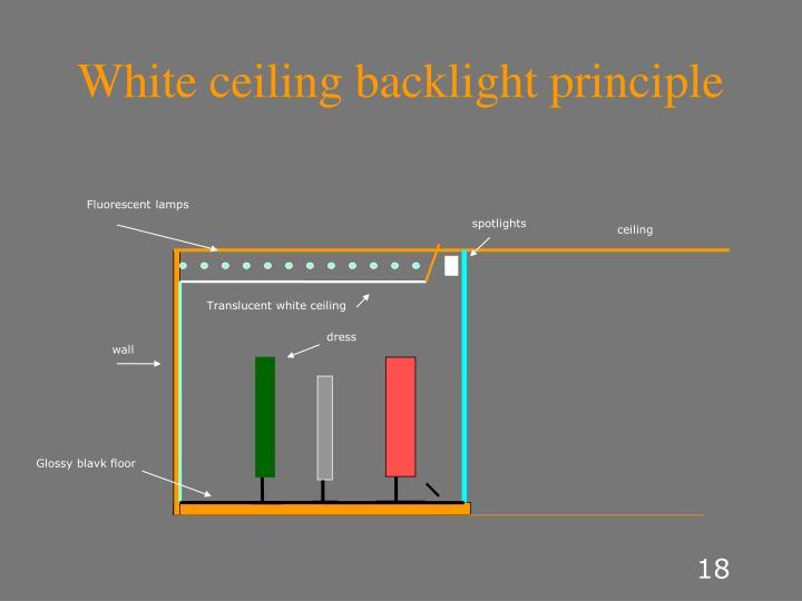 White ceiling backlight principle