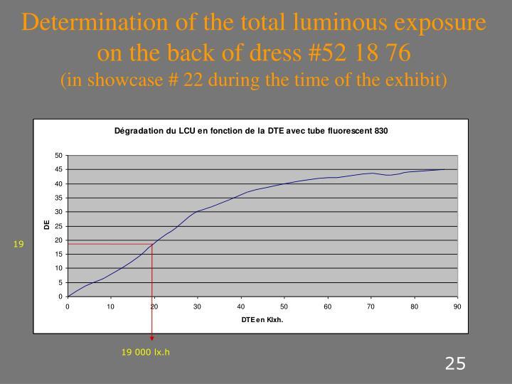 Determination of the total luminous exposure