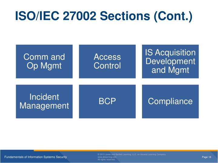 purpose and scope of iso 27002 information technology essay Security, iso 27002, code of practice for information security management and designed to meet the requirements of the payment card industry data security standard  12 scope.