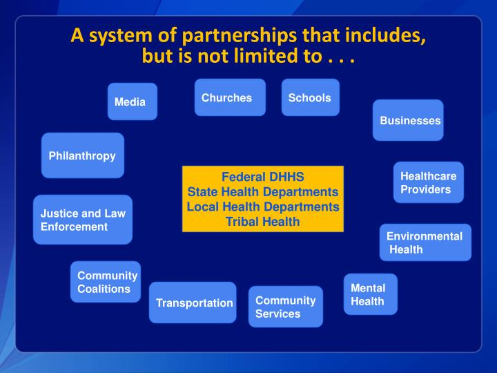 A system of partnerships that includes,