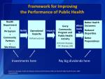 framework for improving the performance of public health
