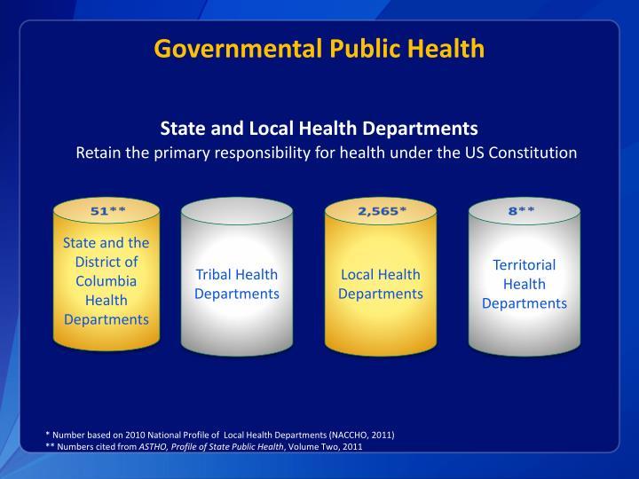 Governmental Public Health