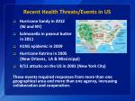 recent health threats events in us