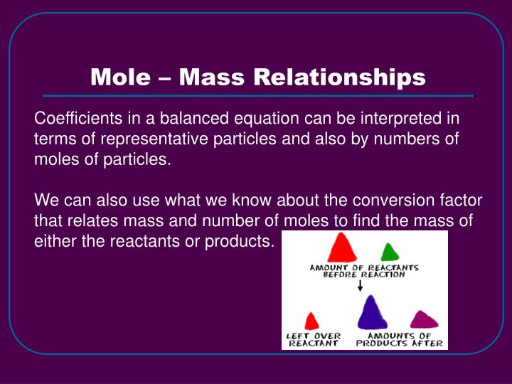 Mole mass relationships