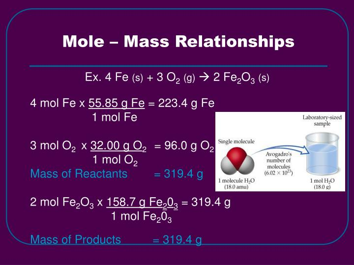 Mole – Mass Relationships