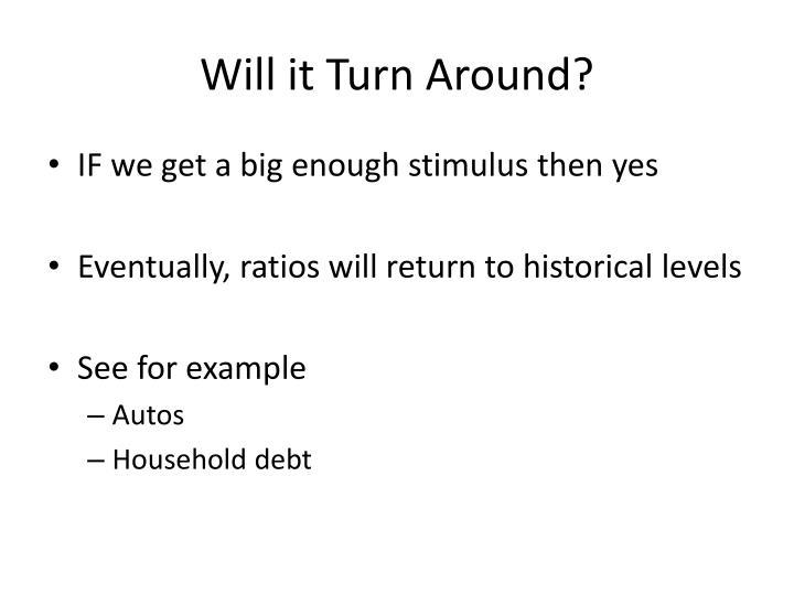 Will it Turn Around?