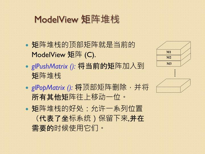 ModelView