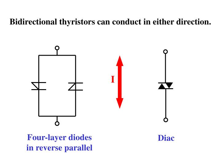 Bidirectional thyristors can conduct in either direction.